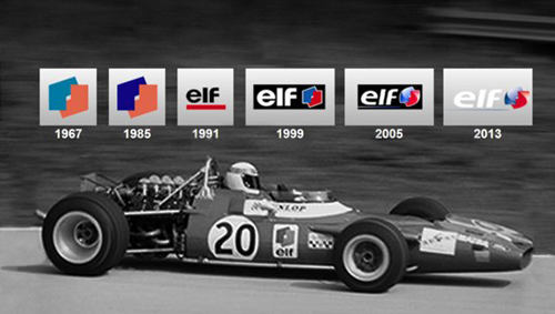 Storia logo ELF